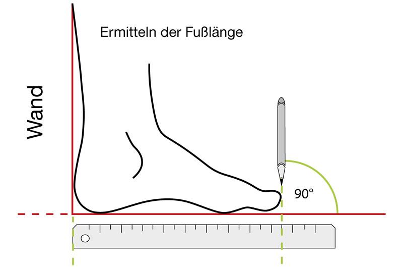 Wie messe ich meine Fußlänge (+ 6-8 mm)?