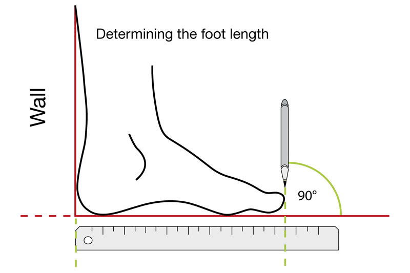 How do I measure my foot length (+ 6-8 mm)?