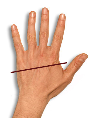 Please measure your hand and wrist circumference