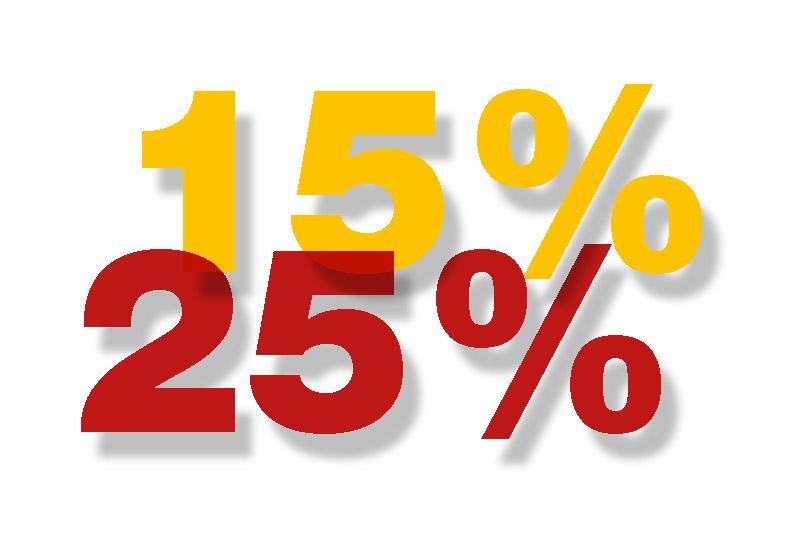 November 25% Dezember 15%
